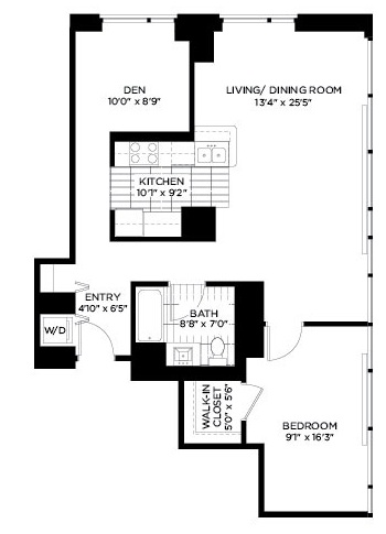 apartment search questions